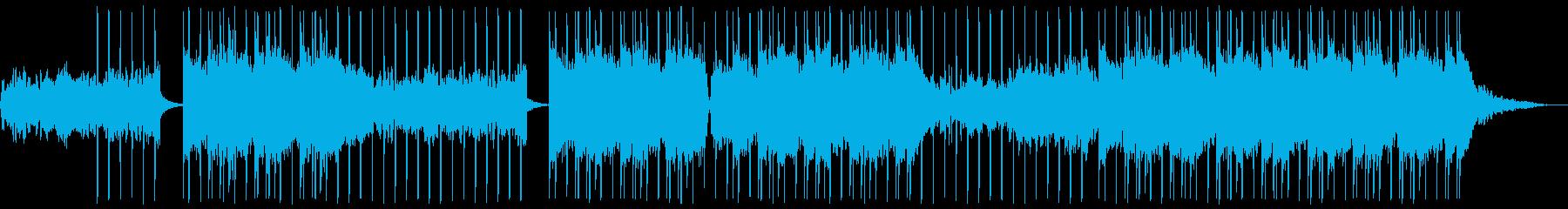 ダークでテンポ良いレトロポップ/オルガンの再生済みの波形