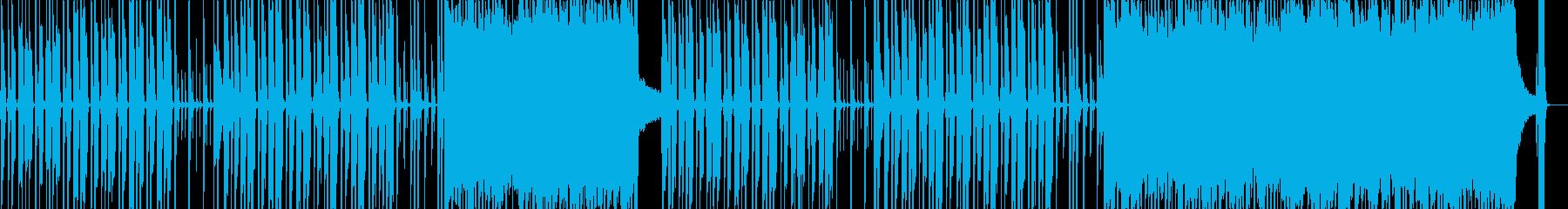 ベースが主役のロック調イントロの再生済みの波形