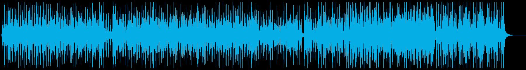 カフェミュージック感、です!の再生済みの波形