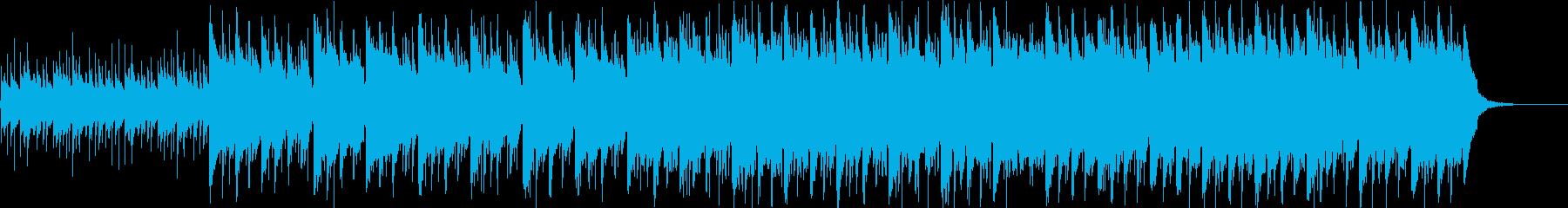 爽やかなコーポレート系BGMの再生済みの波形