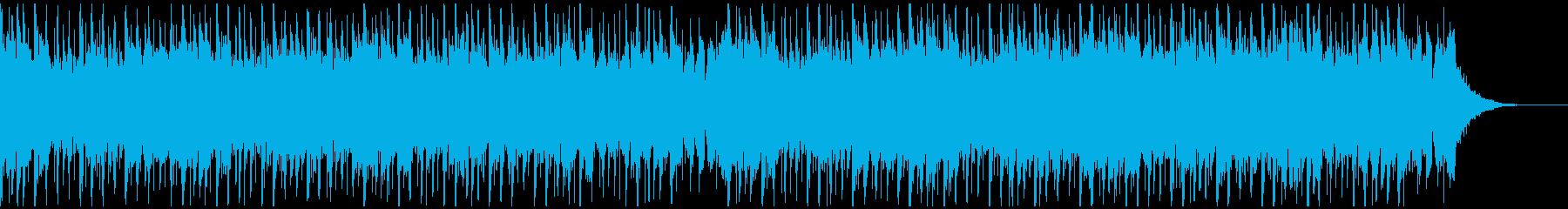 インテリジェント(60秒)の再生済みの波形