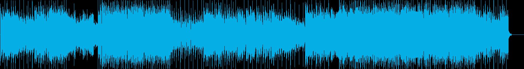 ノリのいいテクノ(メロディなし)の再生済みの波形