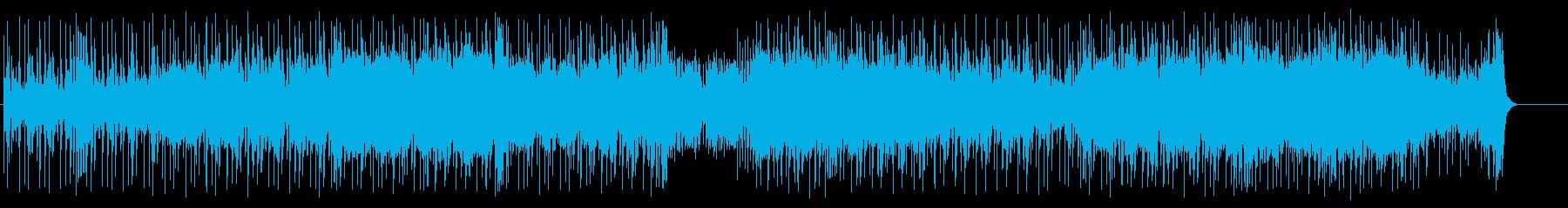 高速回転ミラーボールとストロボフラッシュの再生済みの波形