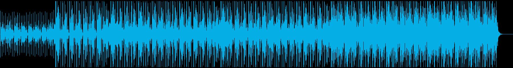 【ニュース系2】シンセ、無機質、坦々aの再生済みの波形