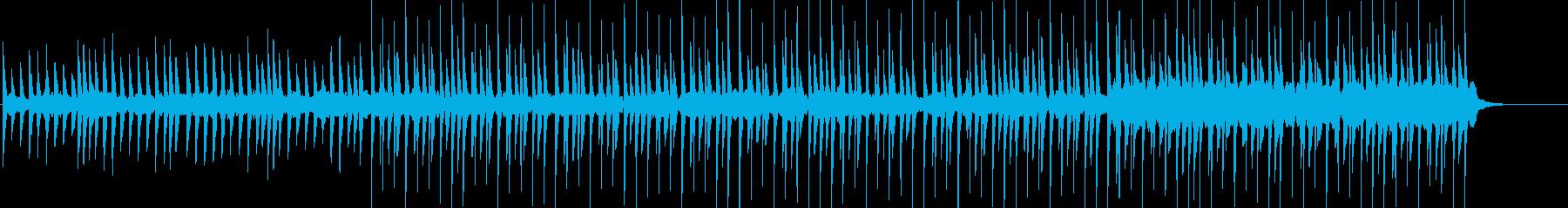 Corporate Synth 126の再生済みの波形