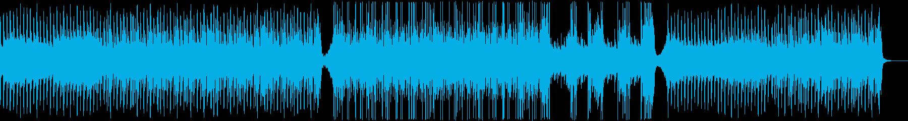 難題に立ち向かっていくよう雰囲気のBGMの再生済みの波形