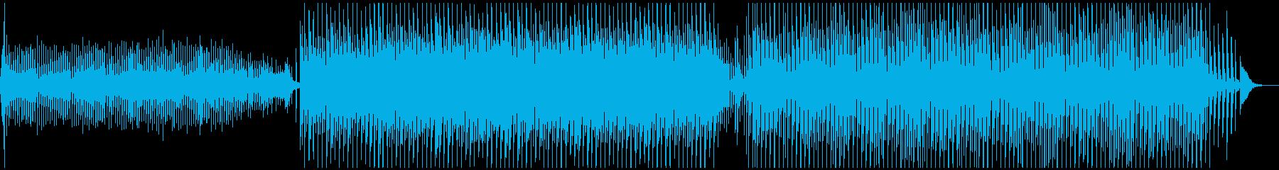 放課後EDM♪疾走感のあふれる1曲の再生済みの波形