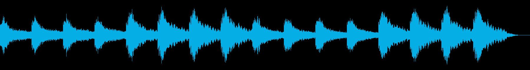 【幻想的】ヒーリング、ヨガ、自然癒し音楽の再生済みの波形