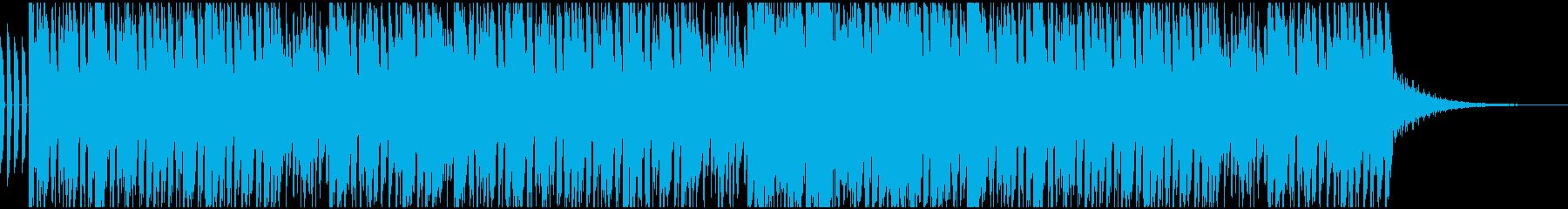 オープニング用テクノサウンドの再生済みの波形