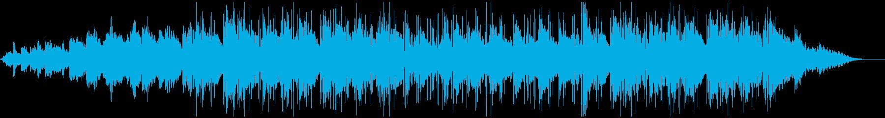 リラックス/切ないイメージのLofiの再生済みの波形