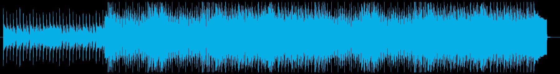 夜のチンピラをイメージしたロックの再生済みの波形