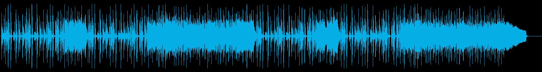 のんびり・ほんわか日常系BGM2の再生済みの波形