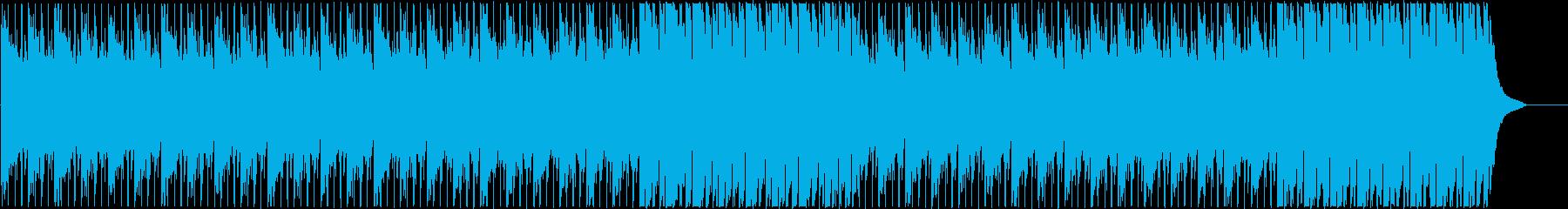 企業VPに 疾走感のあるエンディング曲の再生済みの波形