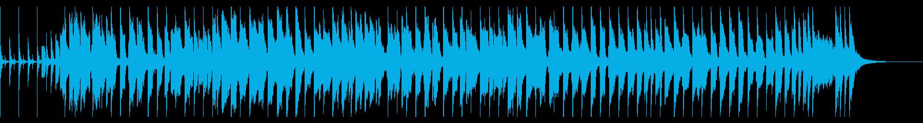 ノリノリのファンクの再生済みの波形