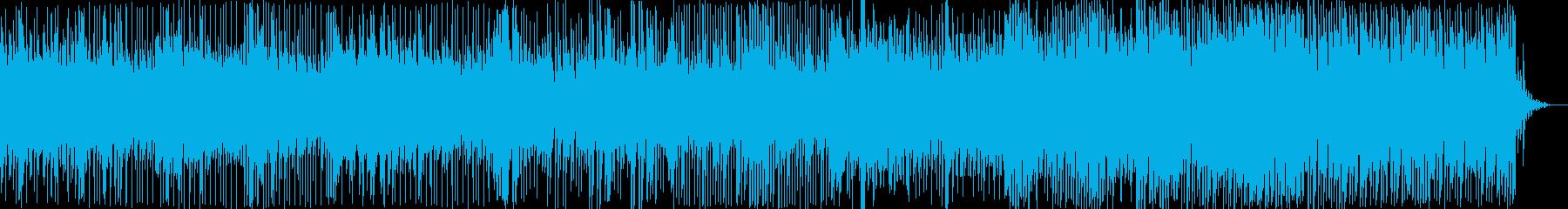 明るい疾走感のあるBGMの再生済みの波形