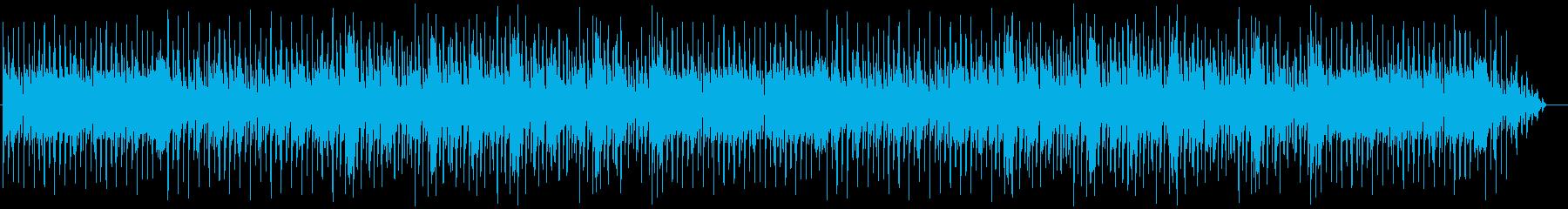 80年代PCゲーム風FM音源BGMの再生済みの波形