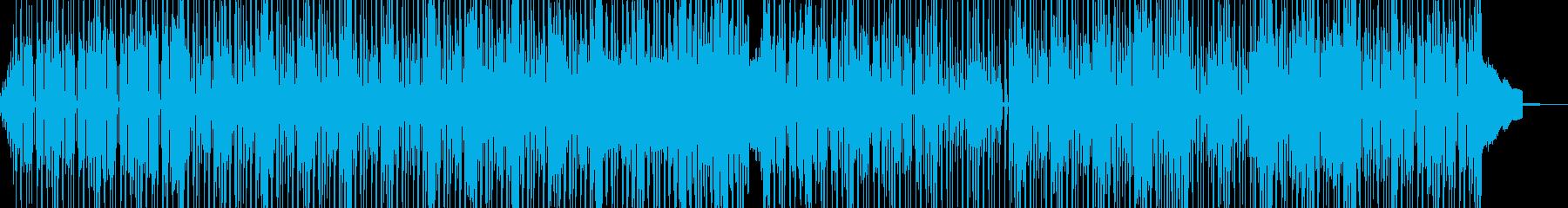 夏バテ(×ω×)無気力ポップ 裏拍子Bの再生済みの波形