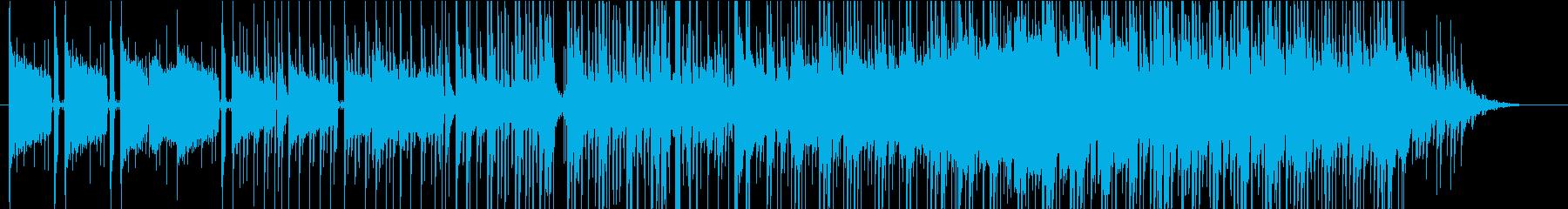 怪しくファンキーなシリアスの再生済みの波形