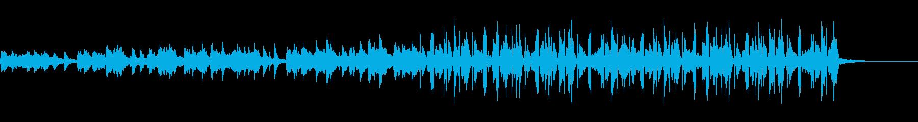 ノリのいい四つ打ちなファンクの再生済みの波形