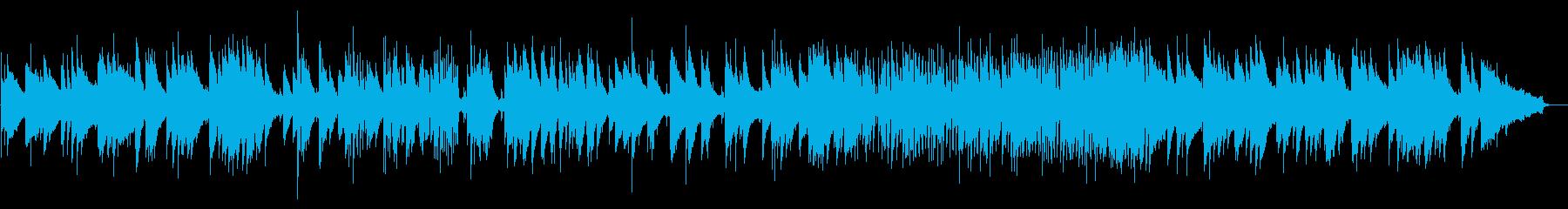 ガーシュウィンのジャズワルツの再生済みの波形