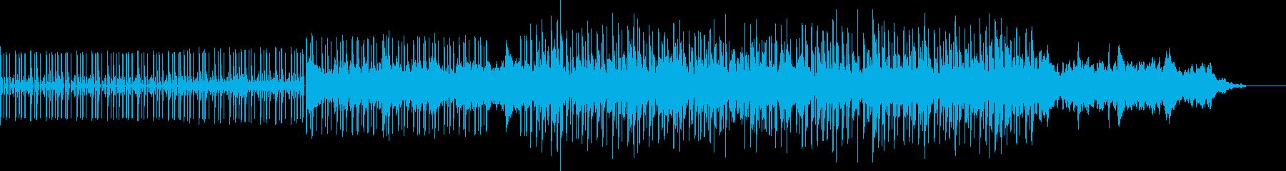 ギターが入ったDNBbeatsの再生済みの波形
