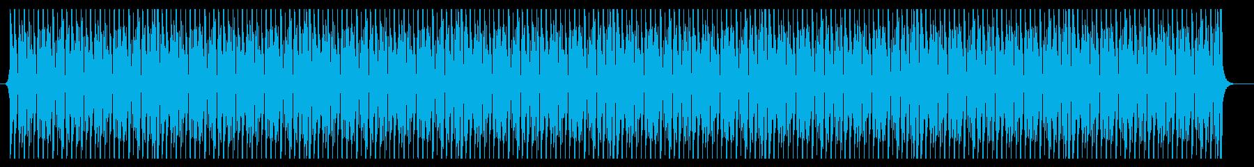 軽快、リズミカルなテクノビートBGMの再生済みの波形