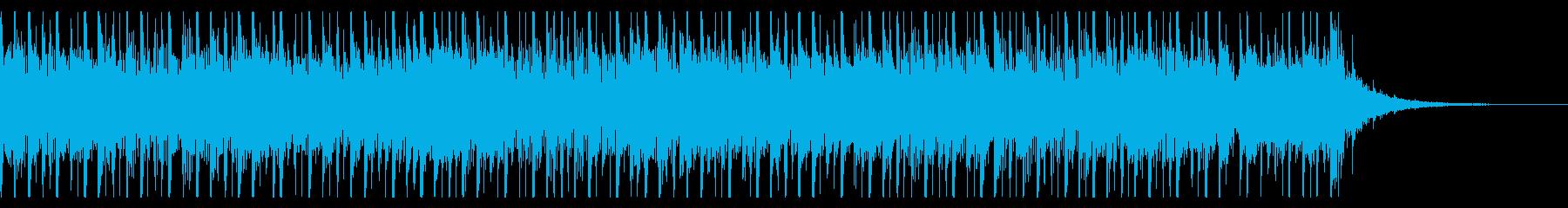ビルドアップ(30秒)の再生済みの波形