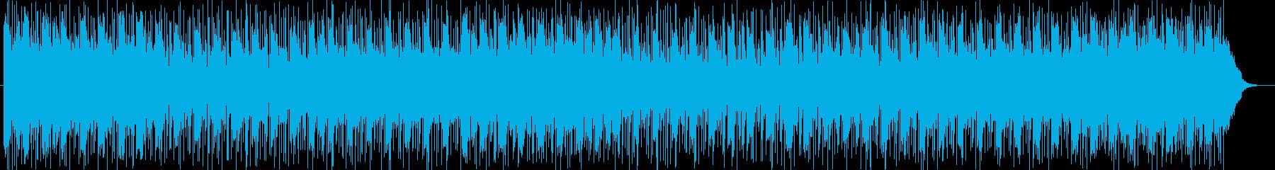 ノリが良くスピード感のあるポップな曲の再生済みの波形