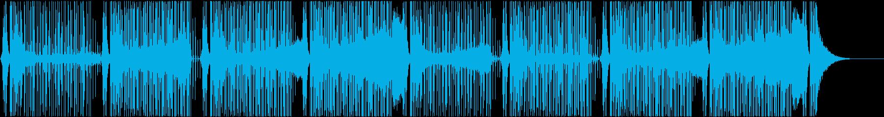 パーカッションと四つ打ちのクールなBGMの再生済みの波形
