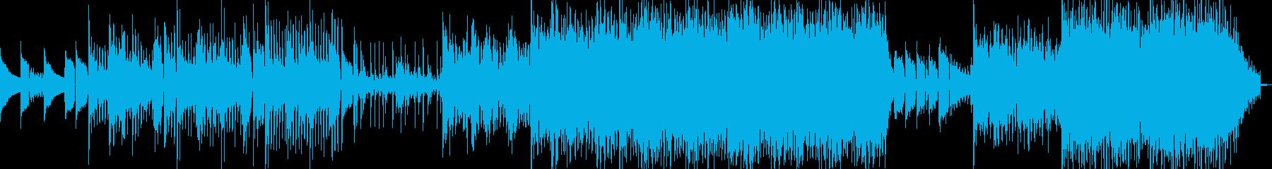 ギターの音を強めたドラムンベースの再生済みの波形