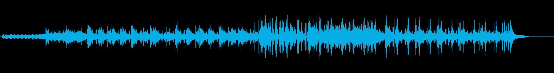 しっとりセンチメンタル・メロディーの再生済みの波形