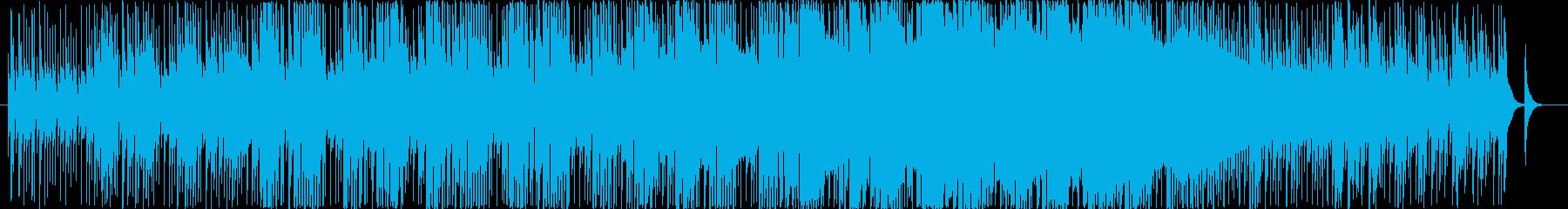 動画 アクション 感情的 静か エ...の再生済みの波形