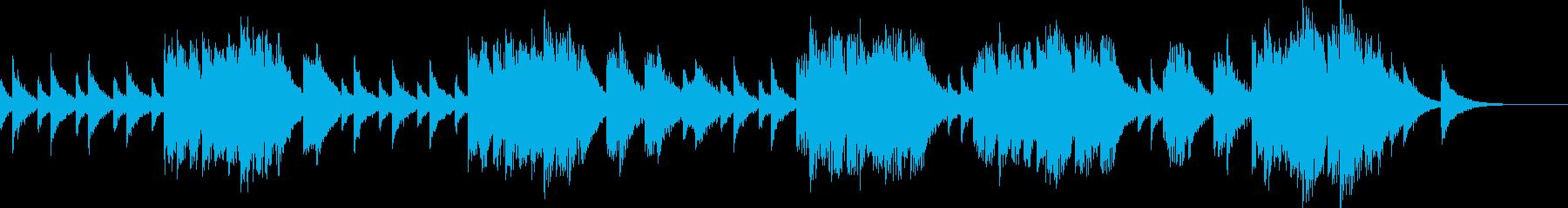 ジムノペディ第1番のシンセVer.ですの再生済みの波形