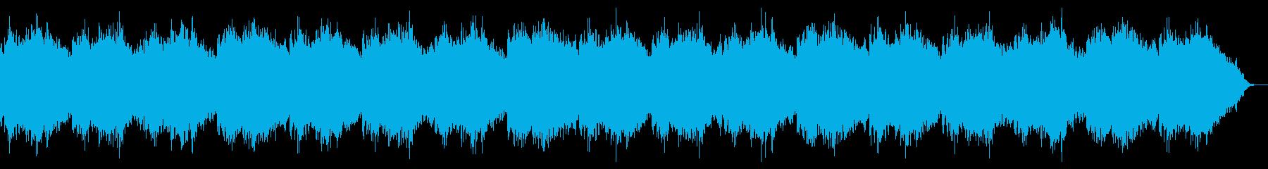 ヒーリング・森の再生済みの波形