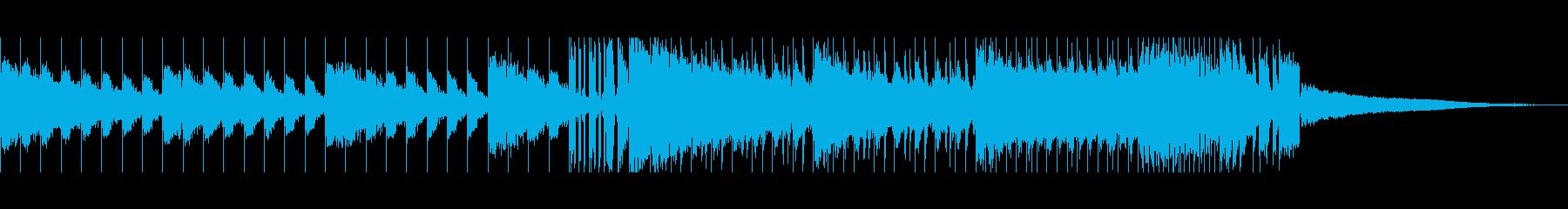緊張感のあるオープニングをEDM風にの再生済みの波形