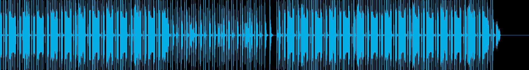 アニメやゲームで汎用性が高い音楽/BGMの再生済みの波形