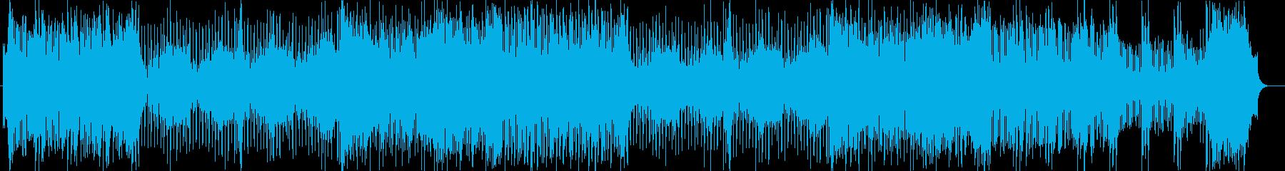 アミューズメント風オーケストラ曲の再生済みの波形