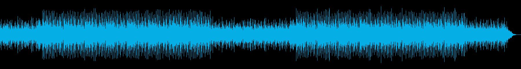 コーポレートミュージック5の再生済みの波形