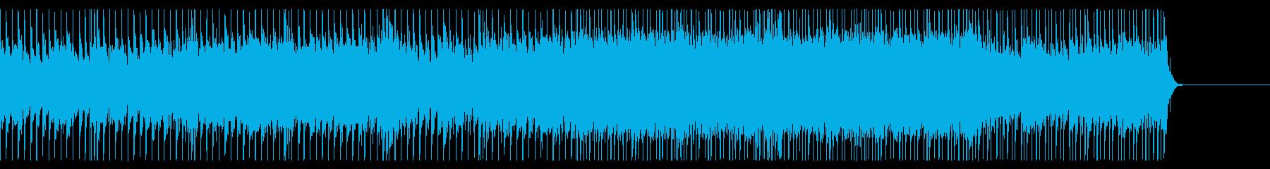 パワー感のあるSFチックな工場系BGMの再生済みの波形