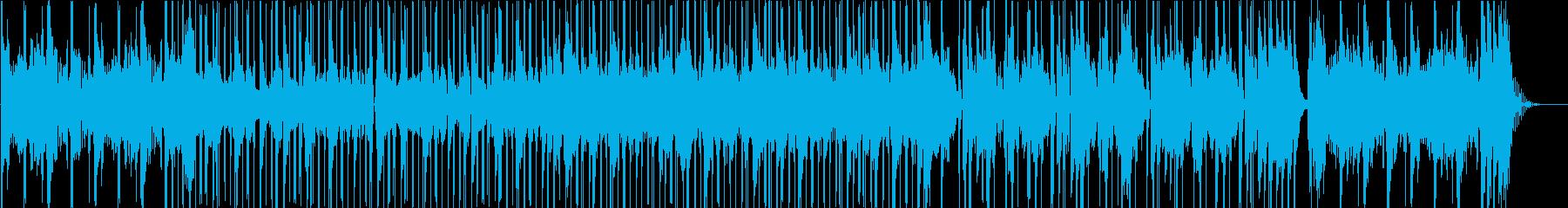 Riverの再生済みの波形