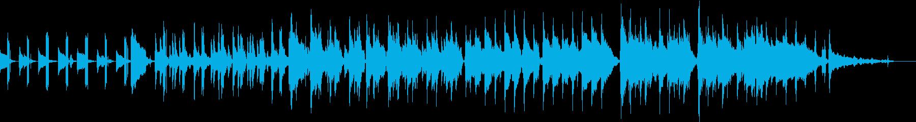 1分間で完結する楽曲です。の再生済みの波形