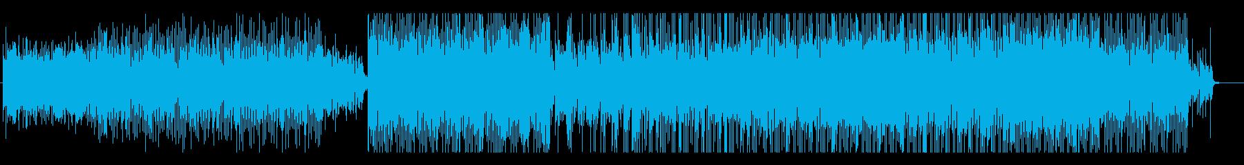 【エレクトロポップ】元気が出るCM・動画の再生済みの波形