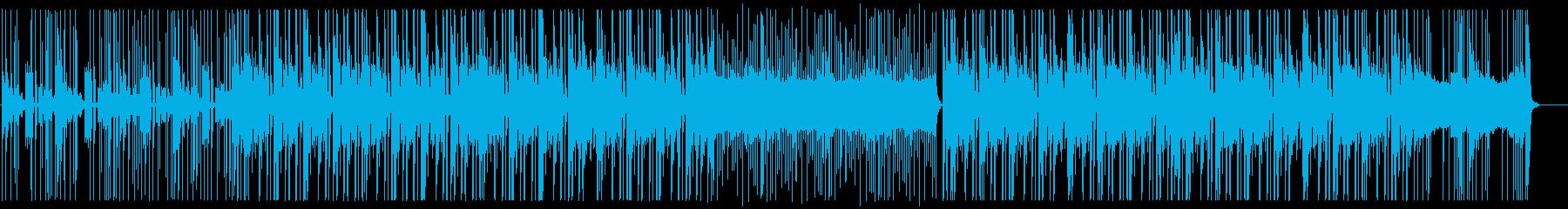 緊迫、バイオレンス、ヒップホップ②の再生済みの波形