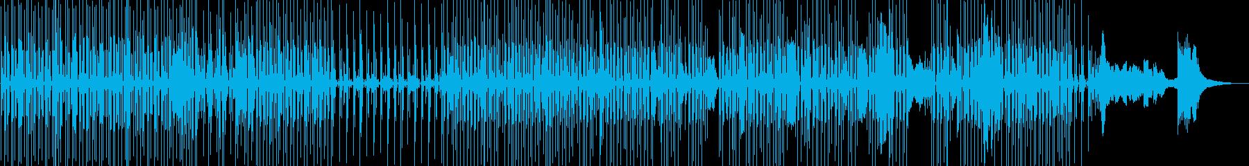 劇伴 ファニーなミニマルドラムテクノの再生済みの波形