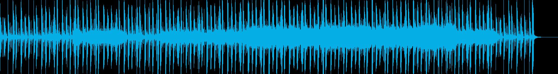楽しい・ワイワイ アコギ・オルガンの再生済みの波形
