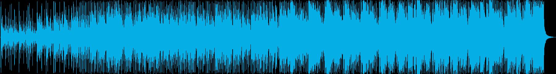 アンプラグド アクション 感情的 ...の再生済みの波形