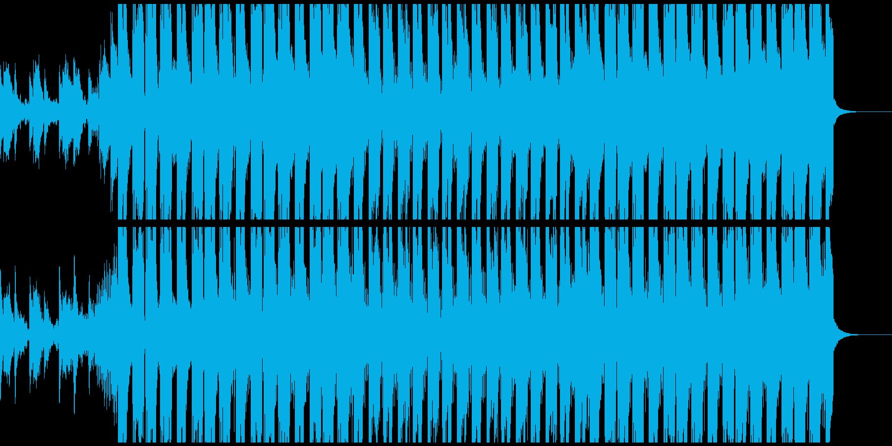CM・企業VP等に モチベーションEDMの再生済みの波形