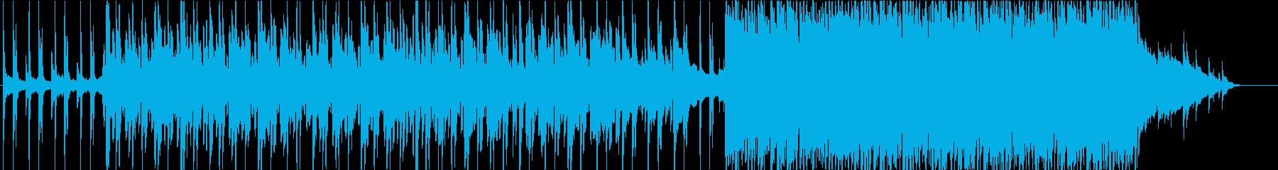 さわやか系_CMや動画のBGMなどの再生済みの波形