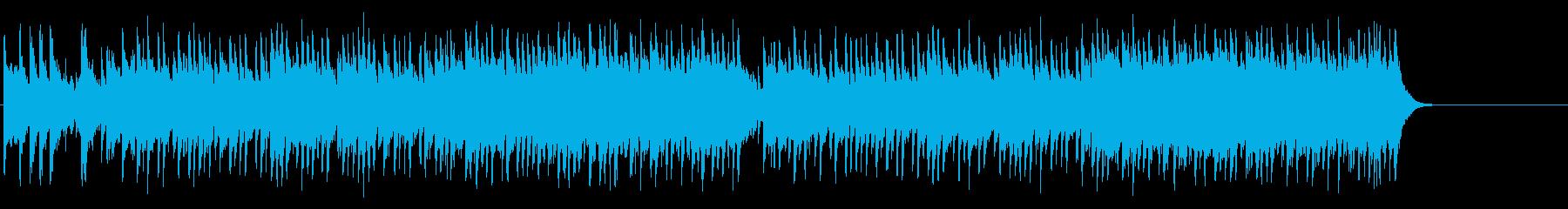 爽快なオープニング(イントロ~A~B…)の再生済みの波形