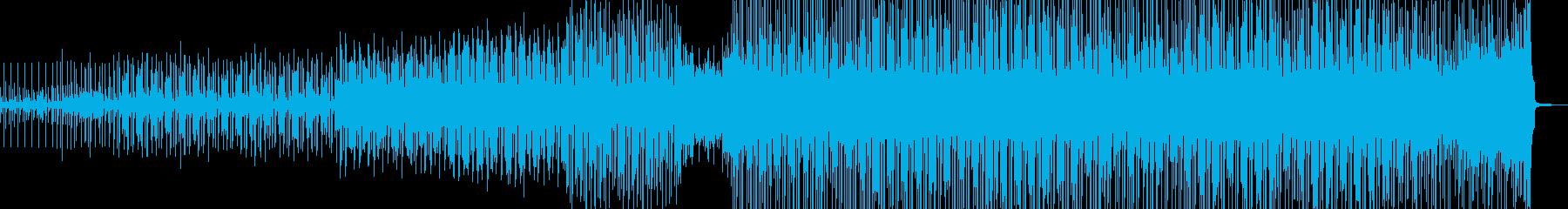長閑→軽快・徐々にポップスへ展開 Bの再生済みの波形